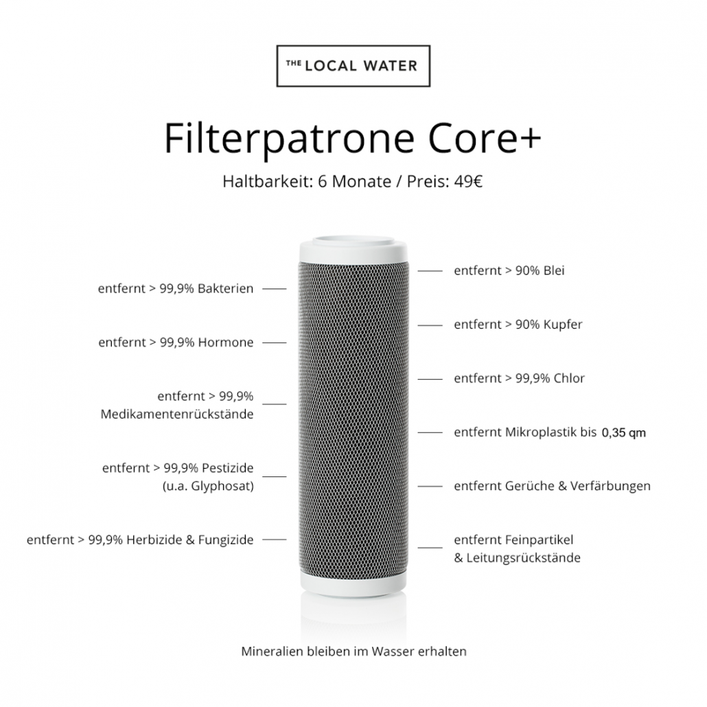 Filterpatrone Core+